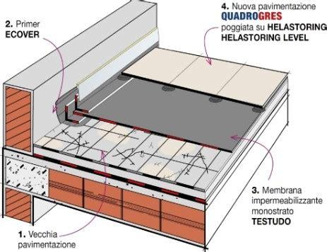 impermeabilizzazione terrazze esistenti impermeabilizzazione terrazzi esistenti