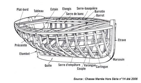 construire safran bateau connaissez vous tous les termes des bateaux du patrimoine