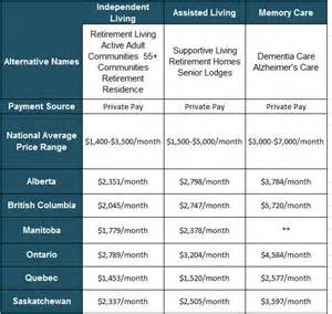 in home nursing care cost the cost of aging at home is priceless epic safety inc