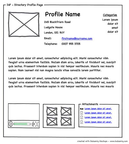 wireframe profiles i4f wireframe directory profile v1 rob enslin flickr