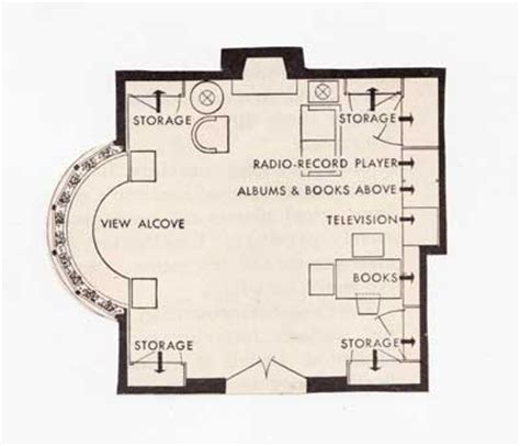 1950s Home Decorating Ideas by Dorothy Draper 1950 Nibs