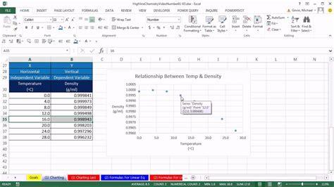 highline excel 2013 chemistry 1 basic excel data