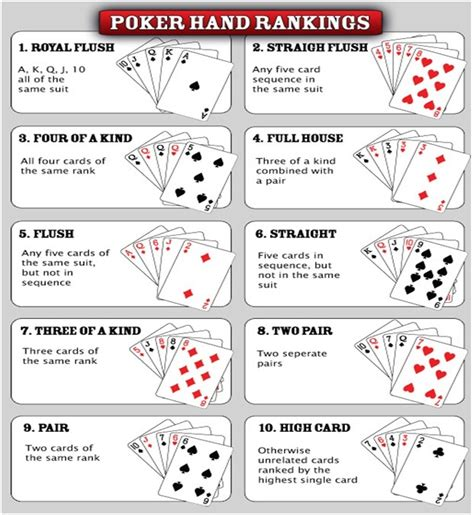 printable card games instructions poker rules google search unsorted pinterest