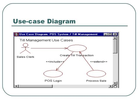 exle of use diagram with scenario rational uml diagrams best 2017