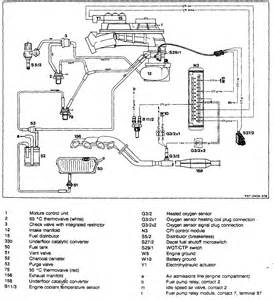 where can i find vacuum diagram for 300sdl mercedes forum