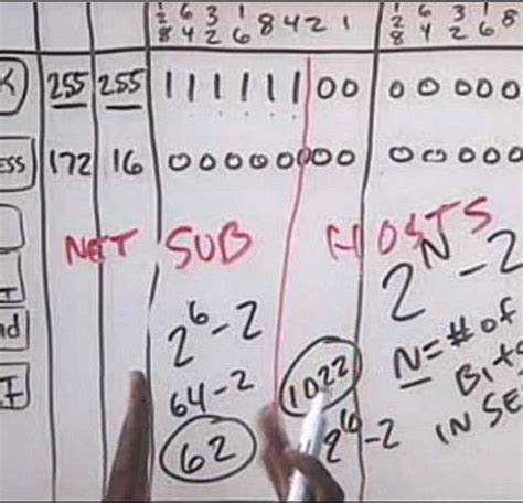 subnetting mask tutorial 8 steps to understanding ip subnetting tutorial step 1