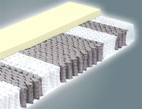 matratze unterschiede taschenfederkern matratze 1000 federn mit visco rg 50 65