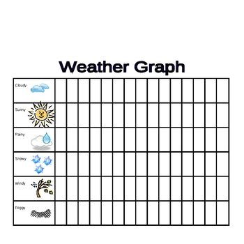 free printable weather graphs weather display graph pieces chart for calendar w