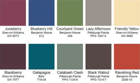 hot new door colors for 2015 17 best images about prepping house for sale on pinterest
