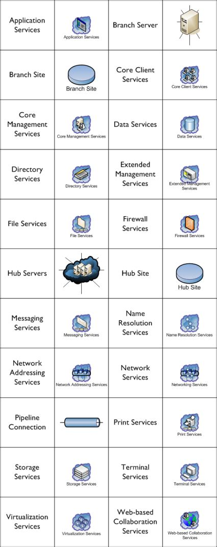 microsoft visio templates visio server images