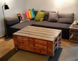Pallet Coffee Table » Modern Home Design