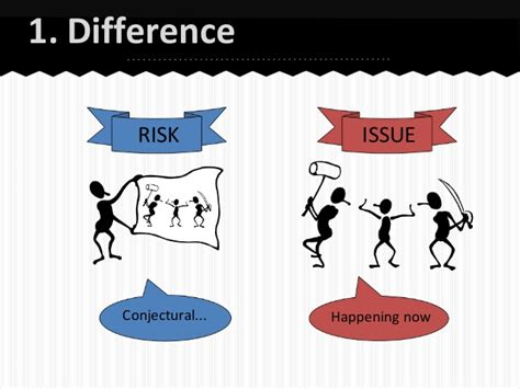 In This Issue by Risk And Issue