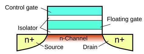 transistor gate wiki file floating gate transistor en svg