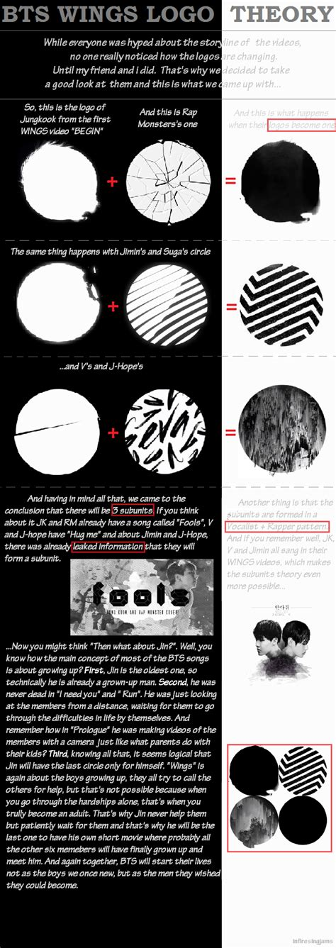 bts theory wings bts theory bts fans will understand pinterest