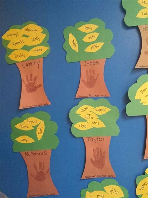 family themed crafts for family trees children tell you who are in their family