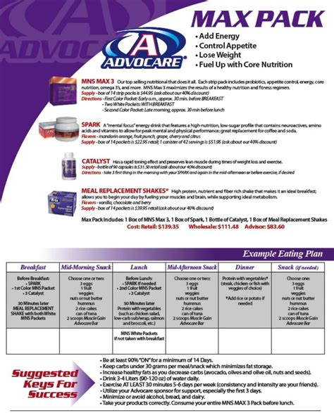 Advocare 24 Day Detox Reviews by Advocare Me Keeping It Real February 2011 Fitness And