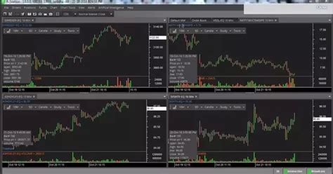best trading software which is the best intraday trading software quora