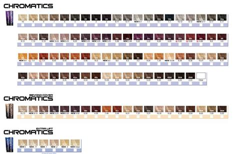 redken color swatches redken chromatics color swatches redken color gels