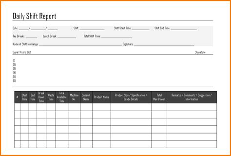 end of shift report template shift report pictures to pin on pinsdaddy