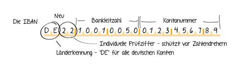 iban bic deutsche bank f 252 r vdi mitglieder ist sepa besonders einfach