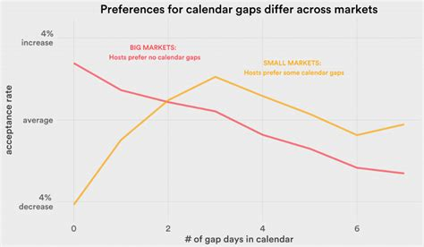 analysis of pattern matching algorithm platform business model and its vital elements