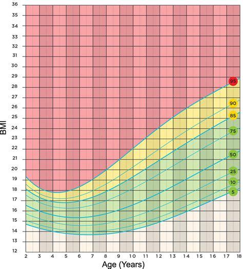 average shoe size for 11 yr average shoe size for 11 year boy style guru