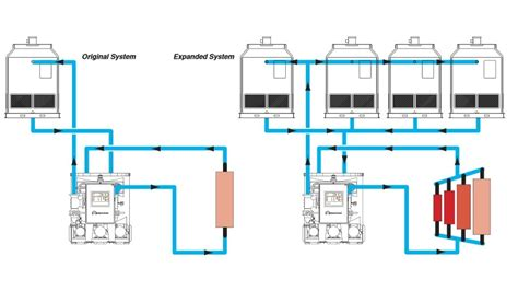 cooling tower system diagram cooling tower design companies
