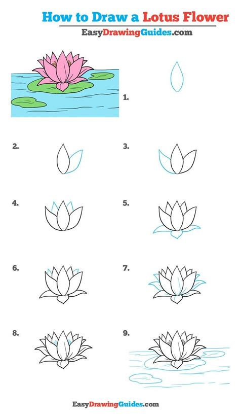 how to draw waves really easy drawing tutorial how to draw a lotus flower really easy drawing tutorial
