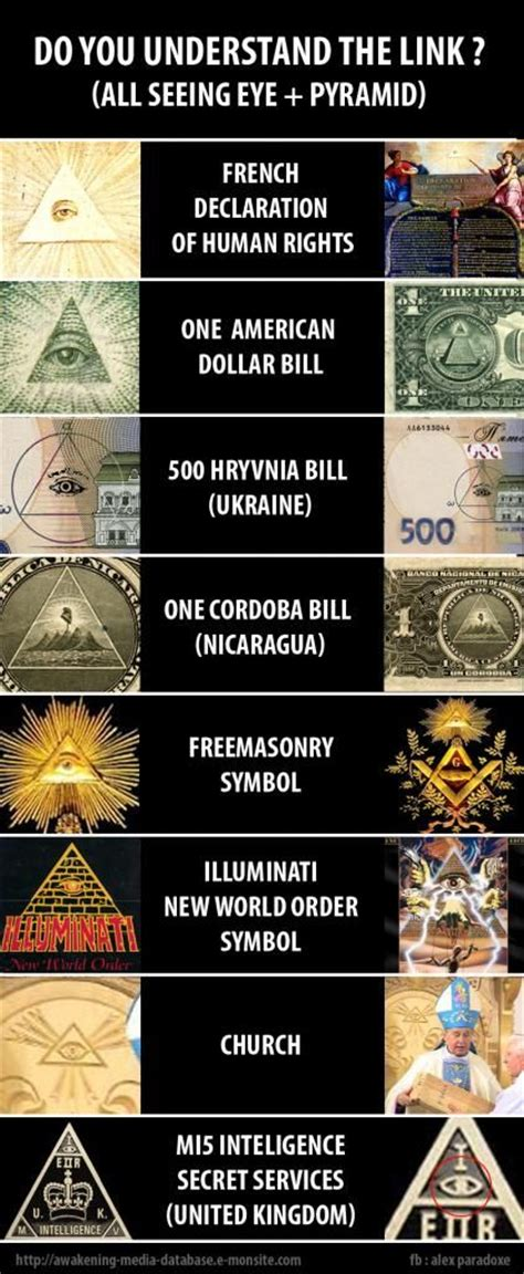 illuminati symbols around the world 25 best ideas about illuminati on illuminati
