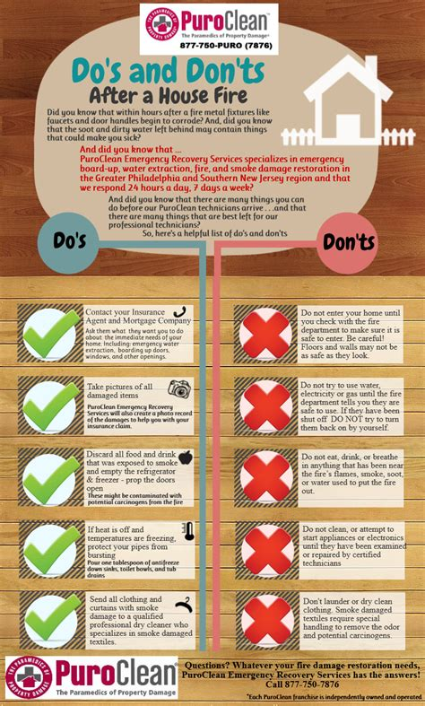 which will you be do s and don ts for living your thirdthird on purpose books infographic the do s and don ts after damage
