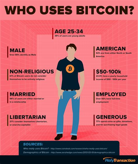 bitcoin used for bitcoin users who they are and what they do cointelegraph