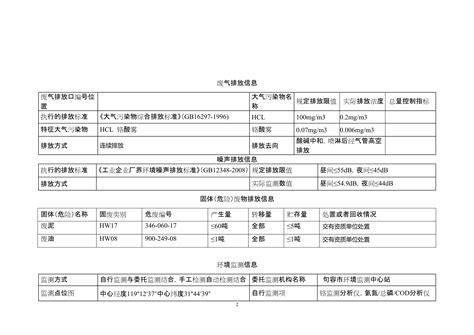 neco template 誌慶 neco 專業自行車零件製造商 誌慶工業股份有限公司