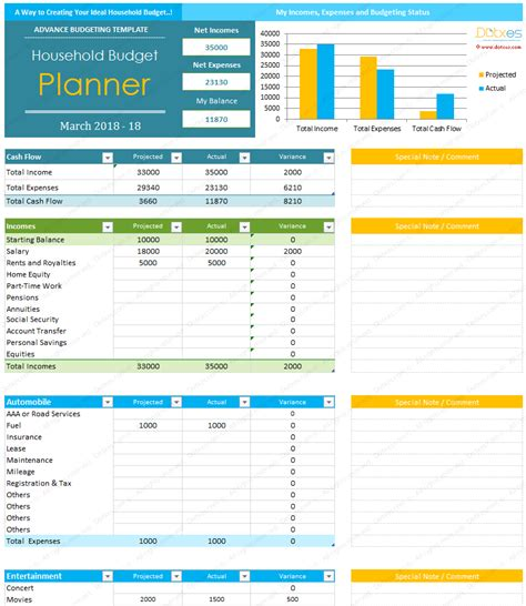 Home Budget Template Excel by Home Budget Template For Excel 174 Dotxes