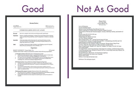 How To Make A Resume For A by How To Make A Resume For Your Resume Ideas