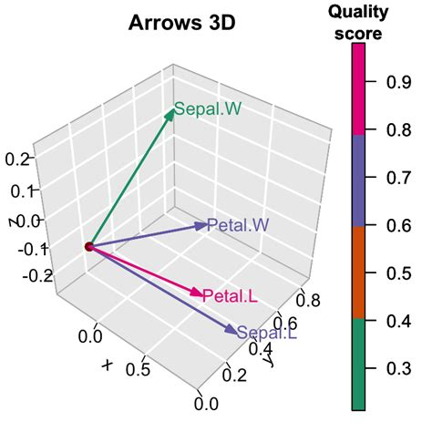 free 3d graphing software impressive package for 3d and 4d graph r software and