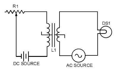 saturable reactor curve figure 3 32 a simple saturable reactor circuit