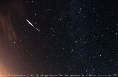 Where To The Meteor Shower by Most Meteorites On Earth Came From The Same 466 Million