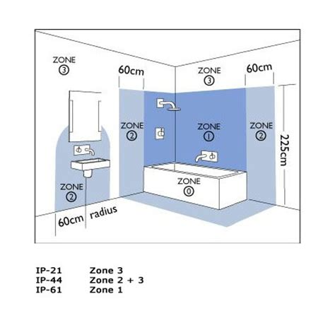 Ip Zones Bathroom Nz Badezimmerzubeh 246 R Beleuchtung Burlington Bl22