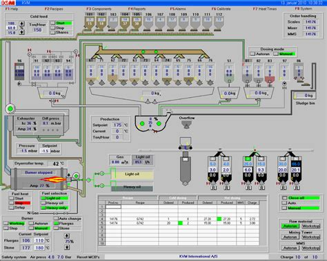 Plant Controller by Systems Asphalt Plants Kvm International A S