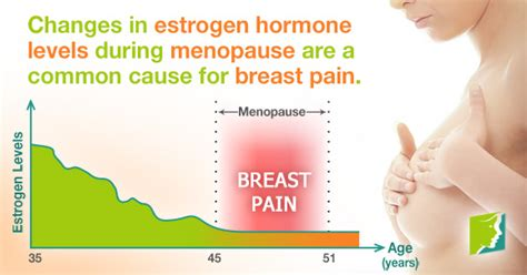 how menopause can happen with breast cancer treatments right breast pain 34 menopause symptoms com