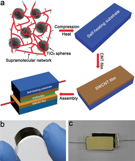 nanotube supercapacitor self healing carbon nanotube supercapacitors