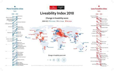 global liveability ranking  poster  economist