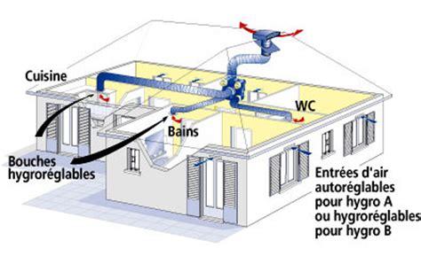 Entretien Vmc Simple Flux 4123 by Ventilation M 233 Canique Contr 244 L 233 E Vmc
