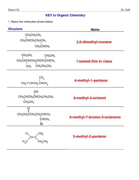 Customer Relationship Management Notes Mba Pdf by The Complete Organic Chemistry Worksheet Answers