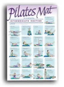 pilates mat poster intermediate routine