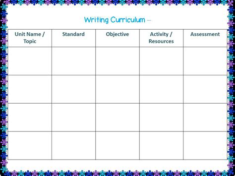 curriculum map template go 4th and teach may 2013