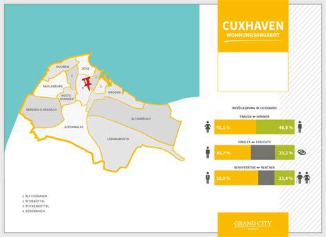 wohnungen cuxhaven mieten wohnungen mieten in cuxhaven leben an der sch 246 nen nordsee