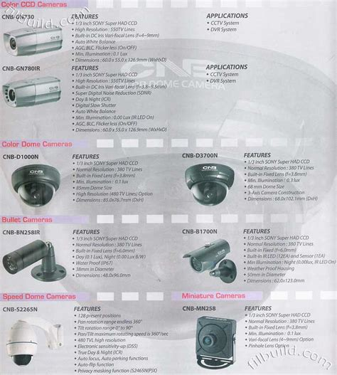 digital security cctv systems by cnb philippines
