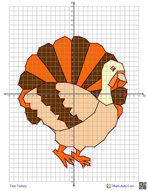 free printable thanksgiving graphs graphing worksheets four quadrant graphing characters