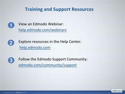edmodo status edmodo training presentation june12